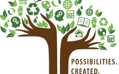 sustainability tree possibilities created sustained